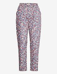 Lav dit eget buksemønster